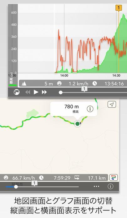 「Ryotei - GPS Tracker」のスクリーンショット 2枚目