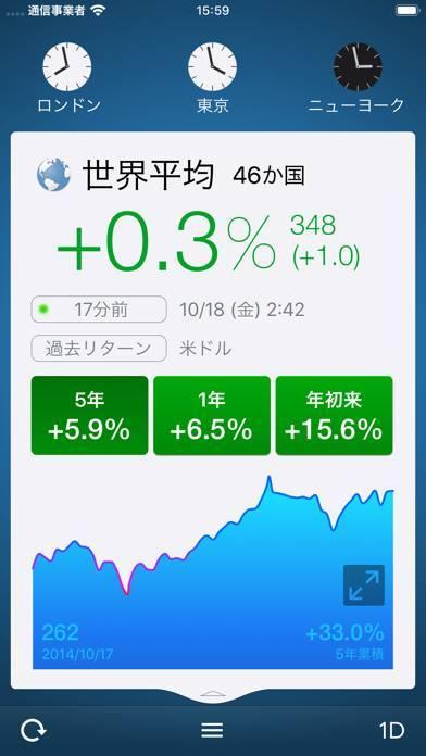 「世界の株価」のスクリーンショット 2枚目