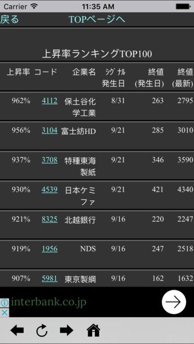 「株底アラート」のスクリーンショット 2枚目