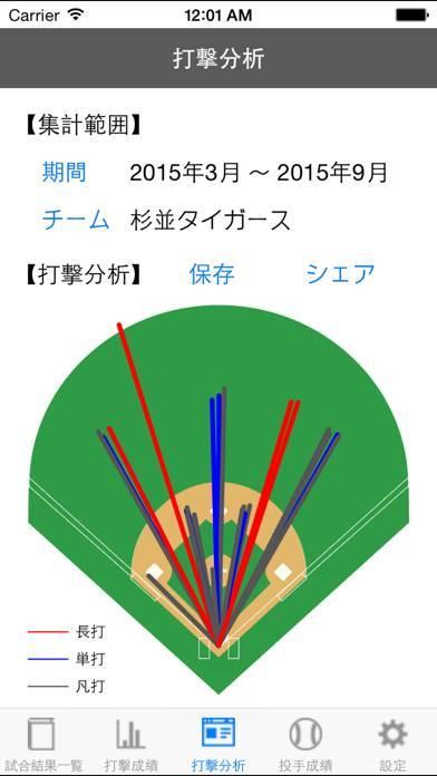 「草野球日記 ベボレコ」のスクリーンショット 1枚目