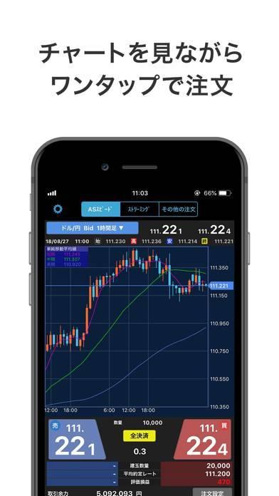 「iSPEED FX - 楽天証券のFXアプリ」のスクリーンショット 1枚目