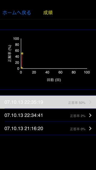 「基本情報技術者 平成27春 (1934問 H16から)」のスクリーンショット 2枚目