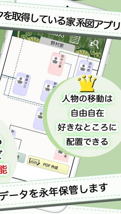 「家系図 by 名字由来net 日本No.1 100万人」のスクリーンショット 3枚目