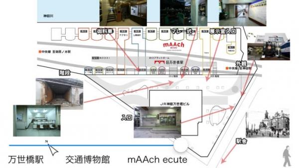 「万世橋・交通博物館 思い出のぞき窓」のスクリーンショット 3枚目