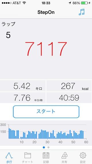 「StepOn ステップ トラッカー歩数計 Pro」のスクリーンショット 1枚目