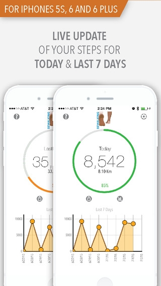 「BeWalking - Step counter, walking history tracker for the iPhone 5S, 6 and 6 Plus」のスクリーンショット 1枚目