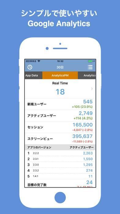 「AnalyticsPM」のスクリーンショット 1枚目