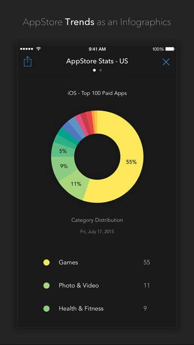 「AppHop - Handy App for Developers, Bloggers and Marketers」のスクリーンショット 1枚目