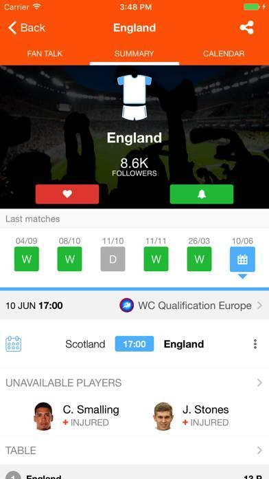「LiveSoccer - Football Scores」のスクリーンショット 3枚目