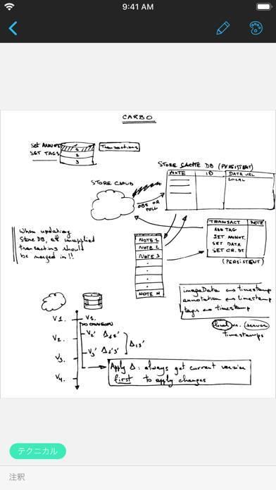 「Carbo › Digital Notebook」のスクリーンショット 3枚目