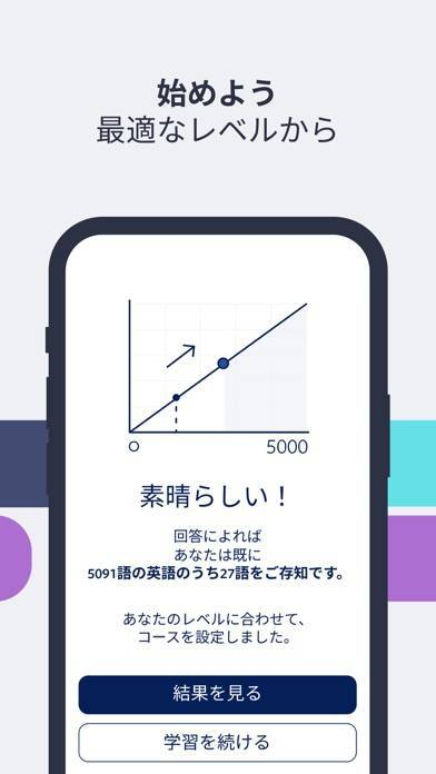 「Lingvist: 言語を速習しよう」のスクリーンショット 2枚目