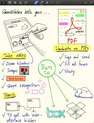 「GoodNotes - 手書きでノートを取り、PDFに注釈を付けよう」のスクリーンショット 1枚目