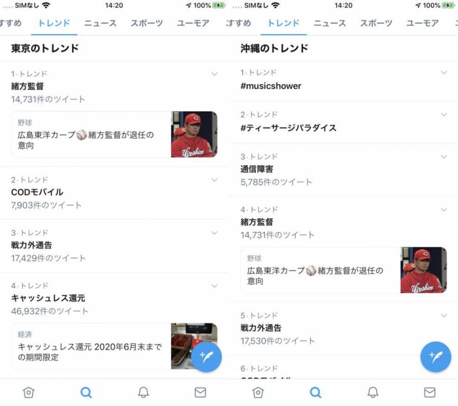 東京と沖縄のトレンド比較