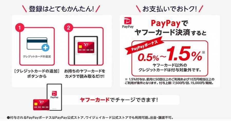PayPayにヤフーカードを登録する手順