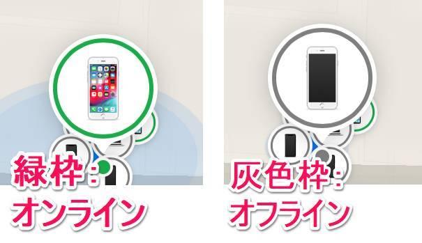 デバイスの枠色の違い