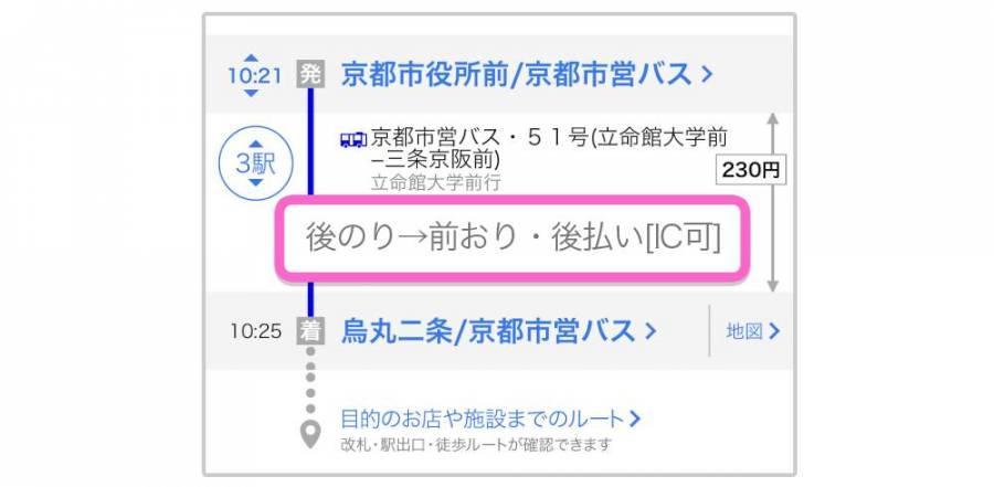 バス乗降情報の例