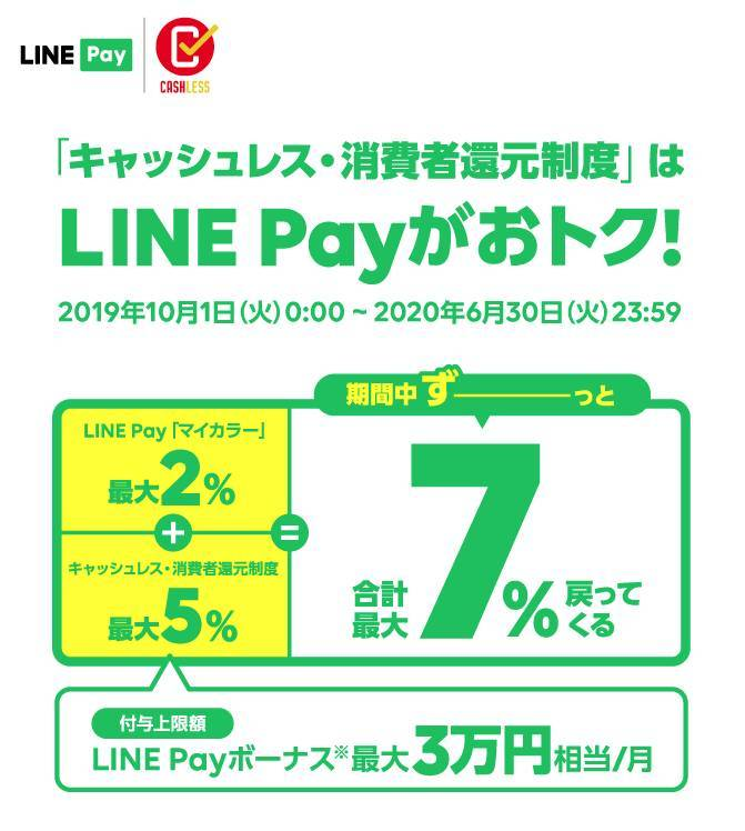 LINE Pay×キャッシュレス・消費者還元制度
