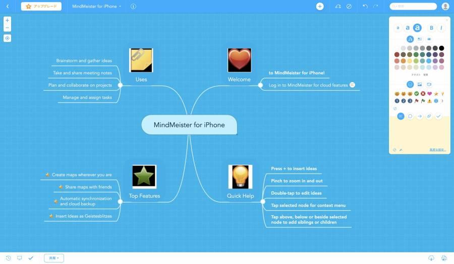 『MindMeister』サンプルマインドマップ