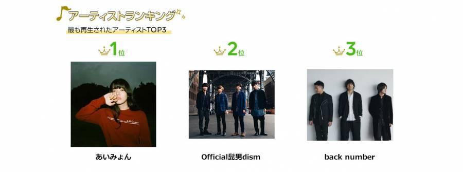 アーティストランキング TOP3