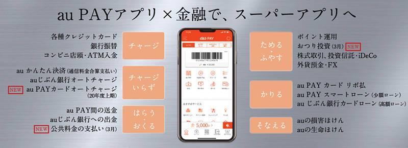 「au WALLET アプリ」を「au PAY アプリ」へと名称変更