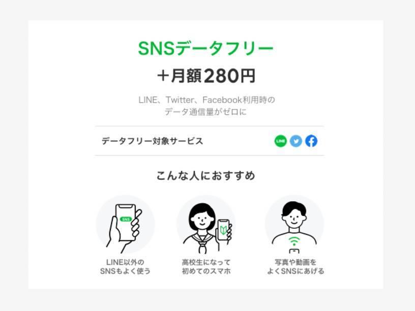 LINEモバイル新プラン「SNSフリー」の料金イメージ