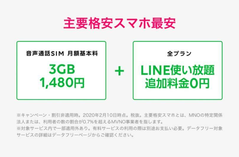 LINEモバイルの3GBで1,480円のプラン