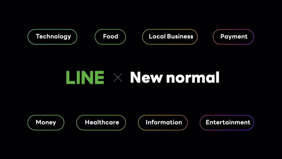 LINE × New normal