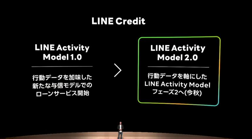 LINE Pocket Moneyの新たな与信モデル