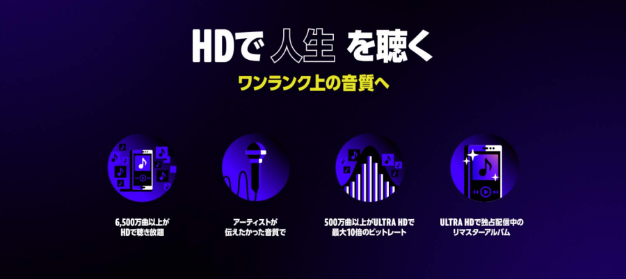 『Amazon Music HD』
