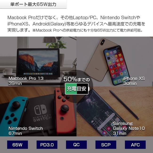 LilNob『CIO-G65W2C1A』充電目安表