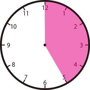 12時〜17時に色がついた時計